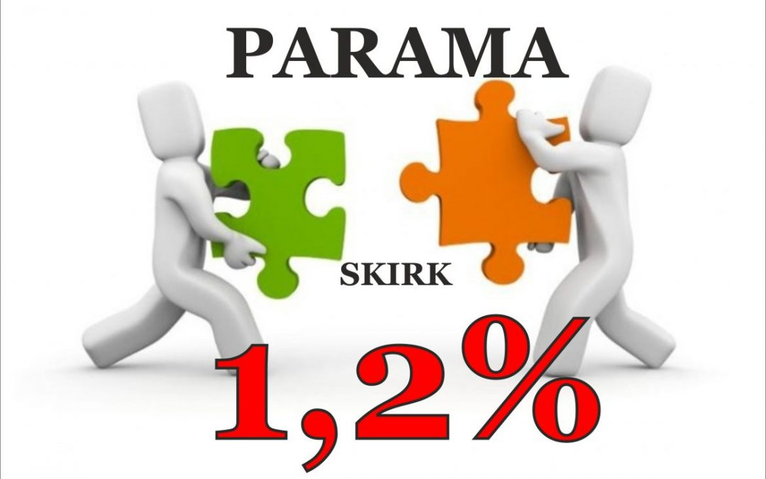 1,2% parama